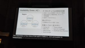 Availability Zoneの詳細