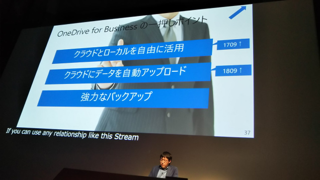 OneDrive for Businessの一押しポイント
